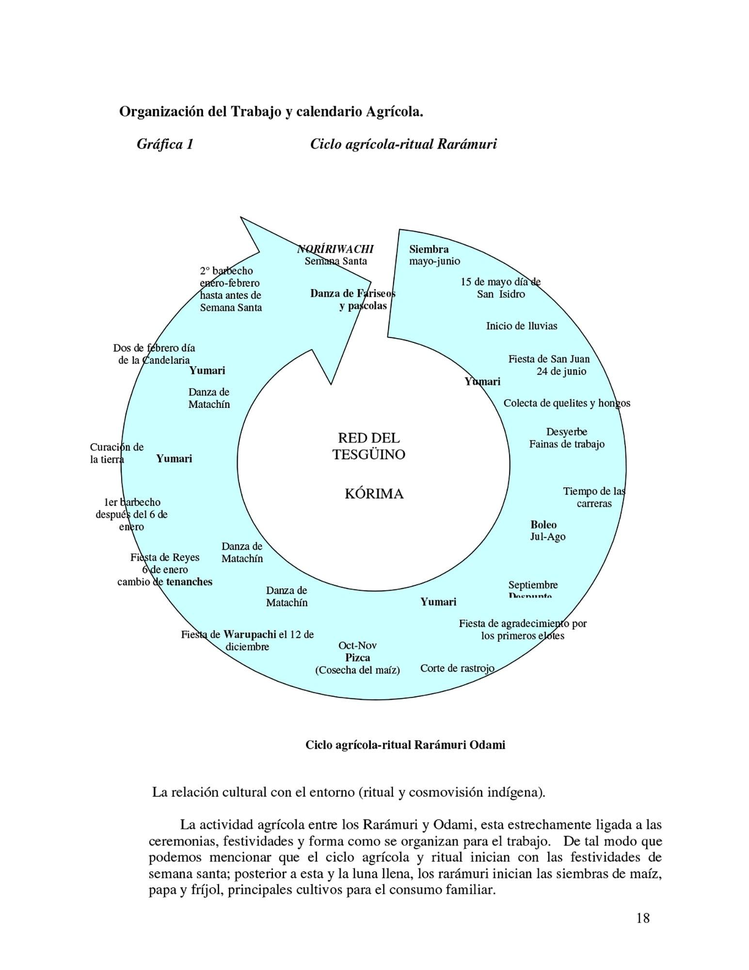 Economía Circular tierra norte